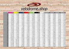 Gear Chart Velodrome Shop Track Cycling Gear Chart