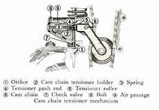 Dan S Motorcycle Quot Adjust Your Motorcycle S Cam Chain Quot