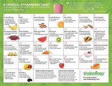 Tropical Smoothie Cafe Calorie Chart Pin On Shakeology Shake Recipes