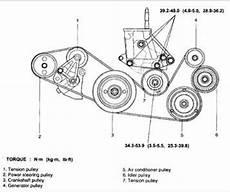 Belt Routing Diagram Kia Amanti Fixya