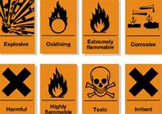 Chemistry Lab Safety 1 Intro Chem Accuracy Precision Percent Error Lab