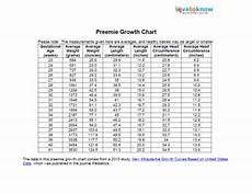 Premature Weight Gain Chart Printable Preemie Growth Chart Scarlet Baby Weight