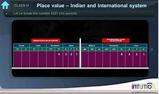International Value Chart Place Value Indian And International System Youtube