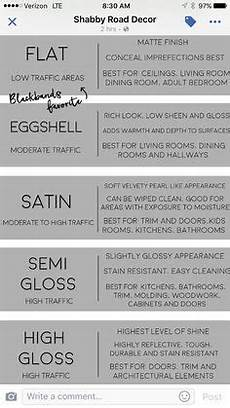 Benjamin Moore Paint Sheen Chart List Of Top 10 Benjamin Moore Whites By The Paint People