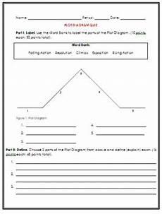 Plot Diagram Quiz Plot Diagram Quiz By The Curious Teacher Teachers Pay