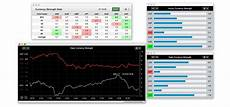 Live Charts Currency Strength Currency Strength Meter Forex Trading Tool
