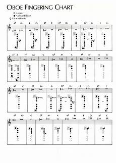 Oboe Chart Tdms Band Amp Choir Amp Trill Charts