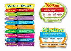 Spanish Parts Of Speech Chart Unit 1 Learning English Is Great
