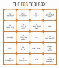 Eos Accountability Chart Pdf Eos Toolbox Goetz Traction
