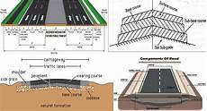 Civil Engineering Road Design Pdf In This Civil Engineering Article You Will Be Familiar