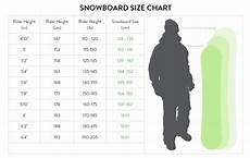 Snowboard Sizing Chart Mens How To Choose A Snowboard Snowboard Snowboard Sizing