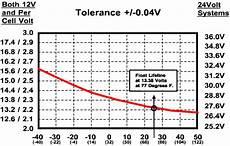 12v Agm Battery Voltage Chart Temperature Compensation Electronics Forum Circuits