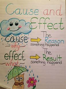 Cause And Effect Chart Anchor Charts Cause And Effect Reading Anchor Charts