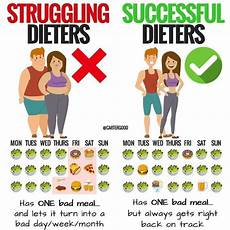 Diet Chart For Girl To Lose Weight Best Diets To Lose Weight Online Fitness And