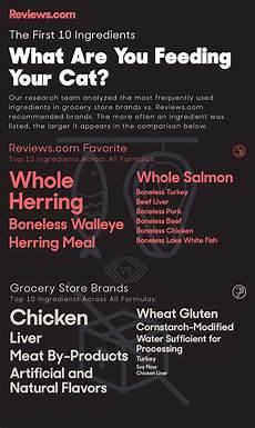 Cat Food Reviews Best Cat Food Of 2018 Expert Reviews Amp Ratings Reviews Com