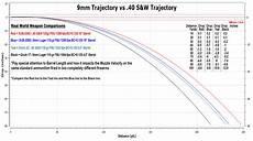 22 Caliber Velocity Chart 22lr Ballistics Table Brokeasshome Com
