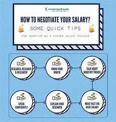 How Do You Negotiate Salary Salary Negotiation Tips How To Negotiate Your Salary