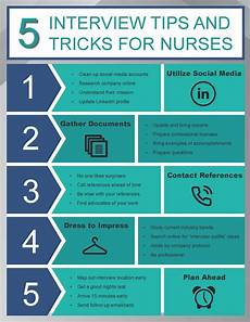 Healthcare Interview Tips 5 Interview Tips For Healthcare Clinicians Interview
