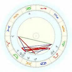 H H Holmes Horoscope For Birth Date 16 May 1861 Born