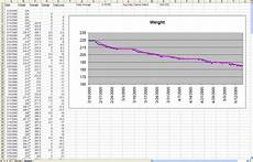 Weight Tracking Spreadsheet Weight Loss Tracking Spreadsheet Template Download Google