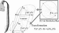 Define Wisp Trigonal Prism Wisp Model Download Scientific Diagram