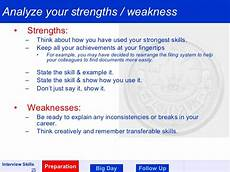 Examples Of Strengths And Weaknesses Interview Interview Skills Course