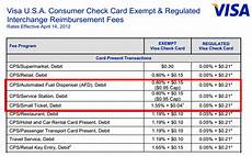 Visa Interchange Chart 2016 Pay At The Pump Merchant Account For Credit Card Processing