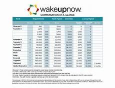 Wake Up Now Rank Chart Wake Up Now Wunbigdream