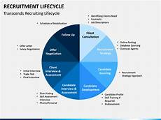 Life Of A Recruiter Recruitment Life Cycle Powerpoint Template Sketchbubble