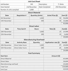 Job Cost Sheet Template Job Cost Sheet Explanation Format And Examples Play