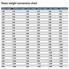 Grain Weight Conversion Chart 9 Sample Weight Conversion Charts Sample Templates
