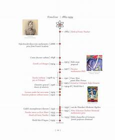 Timeline For Kids Magnificent Minds 16 Pioneering Women In Science
