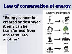 The Law Of Conservation Of Energy Prove And State The The Law Of Conservation Of Energy