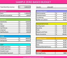 Example Budget A Detailed Guide To Making A Zero Based Budget Budgeting