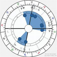 Biel Natal Chart Hans Zulliger Birth Chart Horoscope Date Of Birth Astro