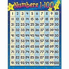 Number Names Chart Trend Enterprises 174 Numbers 1 100 Learning Chart Staples