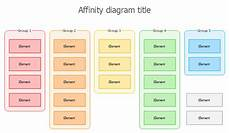Affinity Diagram Example Affinity Diagram How To Create An Affinity Diagram Using