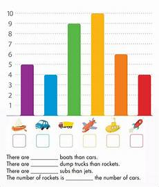 Example Of A Bar Graph 16 Sample Bar Graph Worksheet Templates Bar Graphs