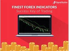 Finest Forex Indicators ? Success Key of Trading