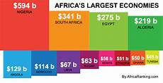 Nigeria Becomes The Largest Economy In Africa Kullove