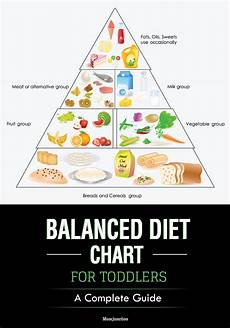 Complete Diet Chart Balanced Diet Chart For Toddlers A Complete Guide