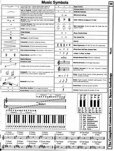 Music Notes And Symbols Chart Music Symbols Music Theory Learn Music Piano Music
