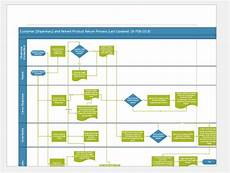 Create Visio Template Printing Resize Visio Drawing To Fit Paper Size And
