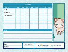 Cat Behavior Chart Pet Care Pets And Charts On Pinterest