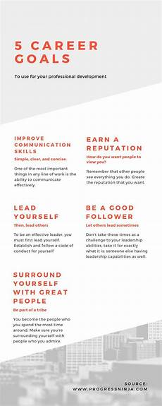 Examples Of Career Goals Your Professional Development Goals Are Going To Help You