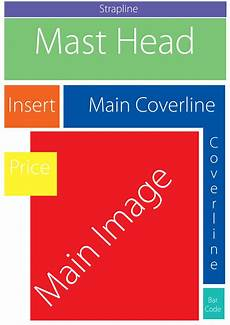 Cover Page Layouts As Media Studies Lesson Seven Magazine Layout As Media