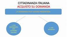 cittadinanza italiana ministero dell interno cittadinanza italiana benvenuti a caserta