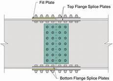 Cover Plate Design Example Plate Girder Design Spreadsheet Db Excel Com