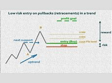 How to use best risk reward ratio forex trading strategy