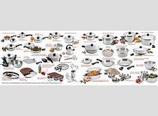 Cookware Saladmaster